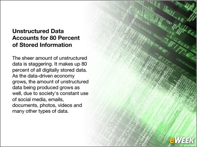3 - Unstructured Data Accounts for 80 Percent of Stored Information