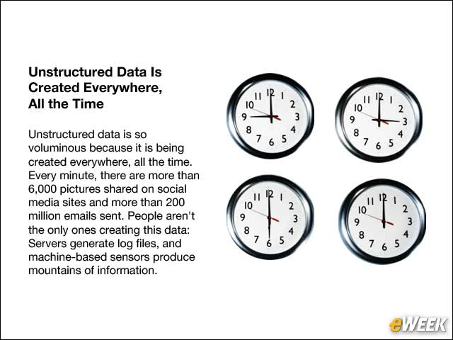4 - Unstructured Data Is Created Everywhere, All the Time