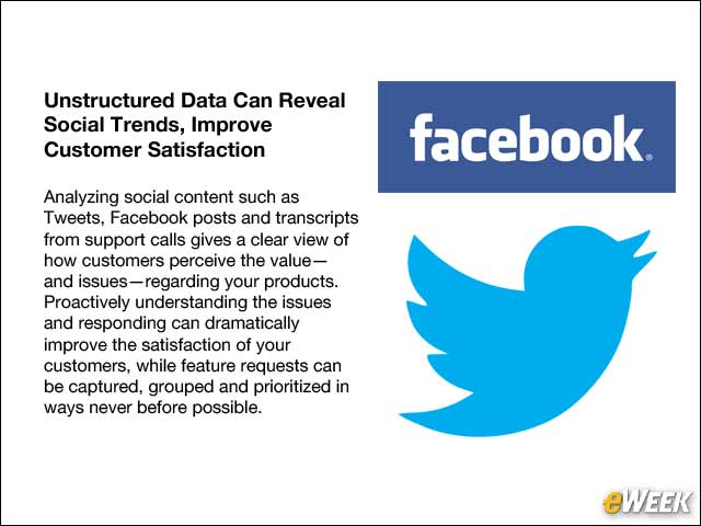 8 - Unstructured Data Can Reveal Social Trends, Improve Customer Satisfaction