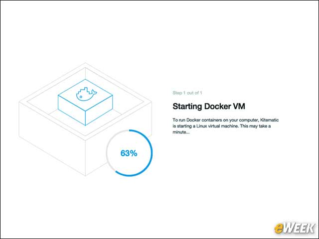 5 - Docker Inc. has Grown by Acquisitions