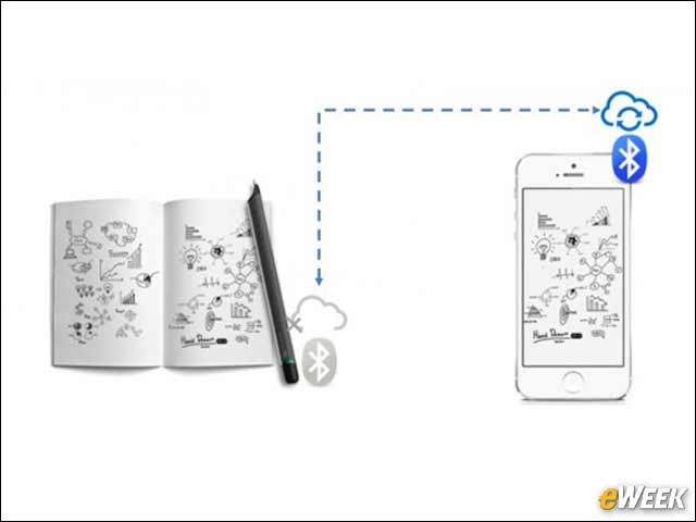 1 - Neo's Smartpen N2 Brings Handwriting to Your Smartphone Screen