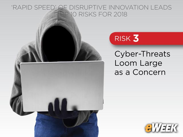 Cyber-Threats Loom Large as a Concern
