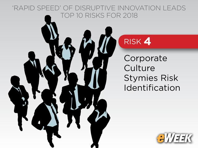 Corporate Culture Stymies Risk Identification