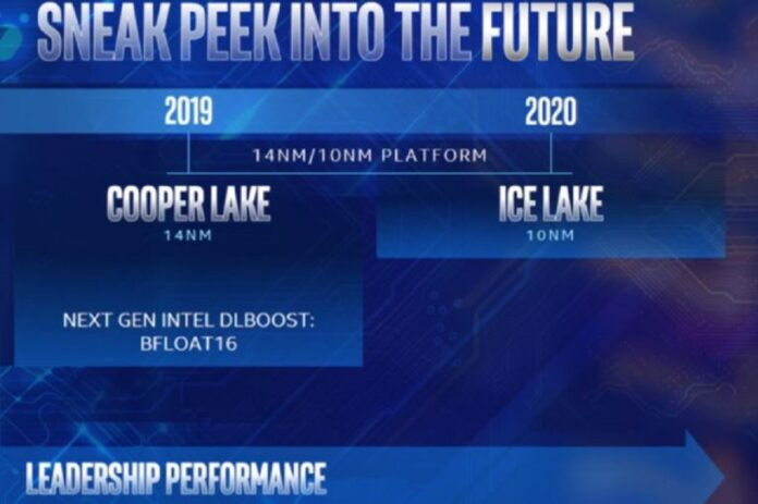 Intel Chip Roadmap for 2020