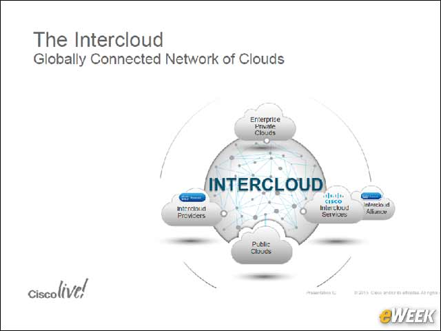 10 - Adding to the Intercloud