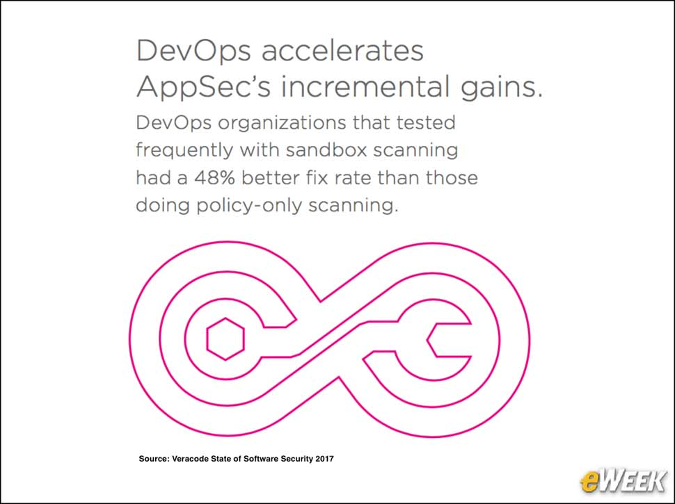 8 - DevOps Practices Improve Security