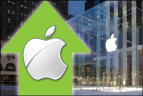 Apple's Massive Investment Program