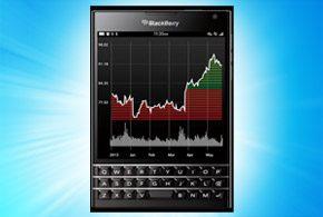 BlackBerry Passport 924