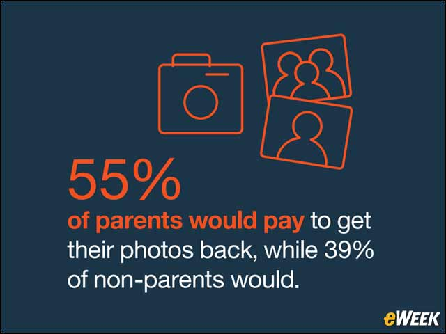 7 - Parents More Willing to Pay Ransoms