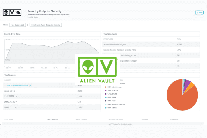 AlienVault USM Anywhere Endpoint