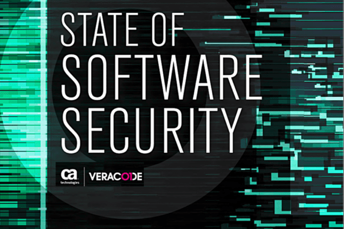 CA Veracode State of Software Security