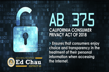 Calif.Data.Privacy.Act.2018