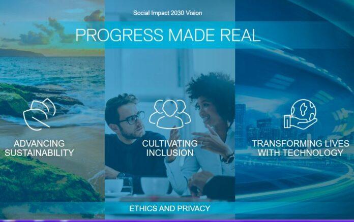 Dell.Progressmade.real.2020