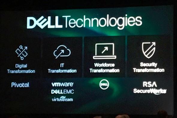 Dell.Technologies