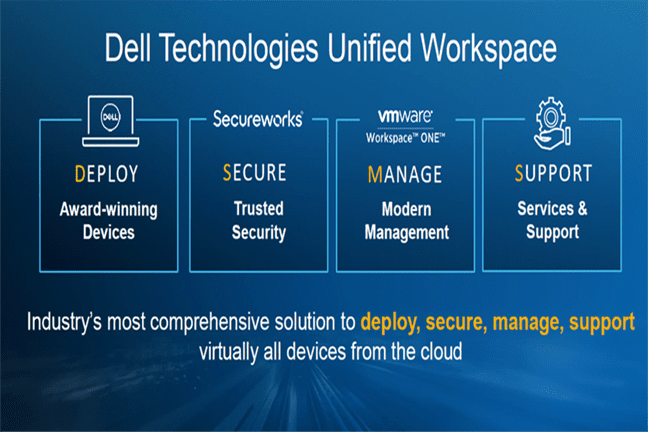 Dell.Workpace2019