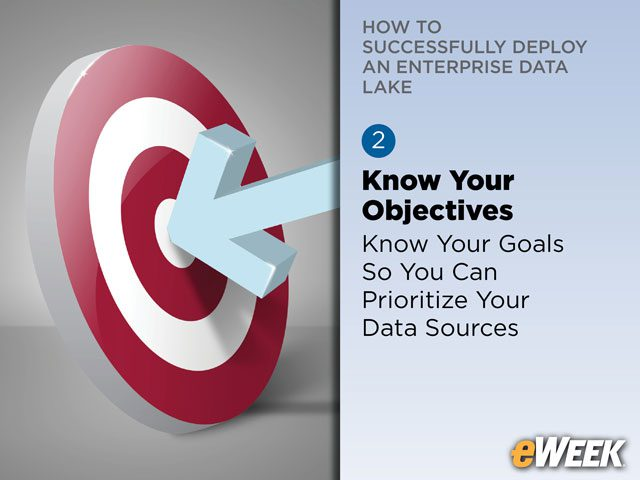 Know Your Objectives