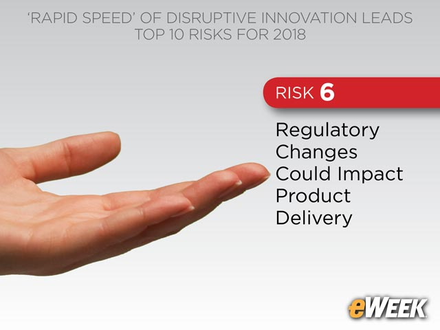 Regulatory Changes Could Impact Product Delivery