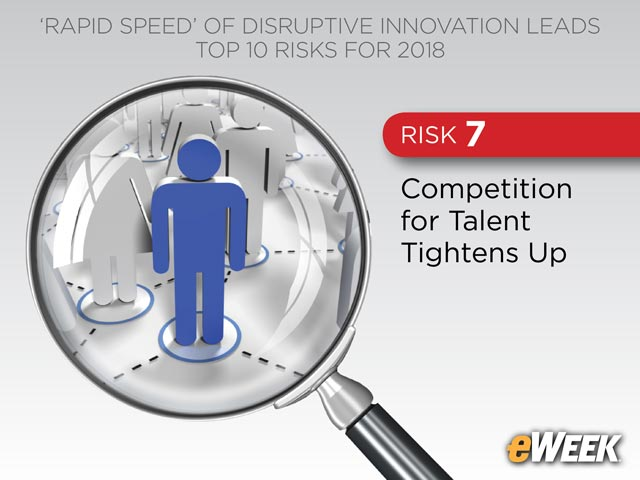 Competition for Talent Tightens Up