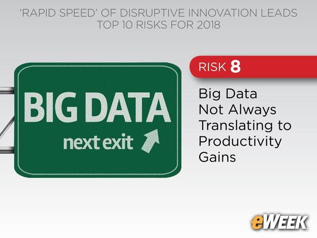 Big Data Not Always Translating to Productivity Gains