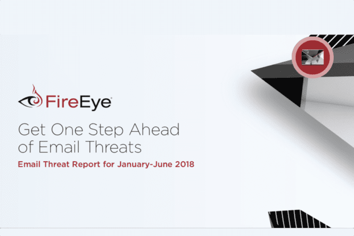 FireEye Email Security Report