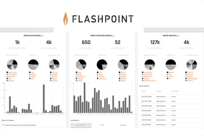 Flashpoint Business Risk Intelligence