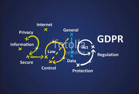 GDPR.2019