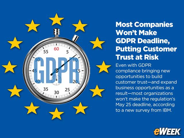 Most Companies Won't Make GDPR Deadline, Putting Customer Trust at Risk