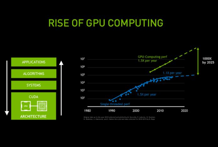 GPU.Computing