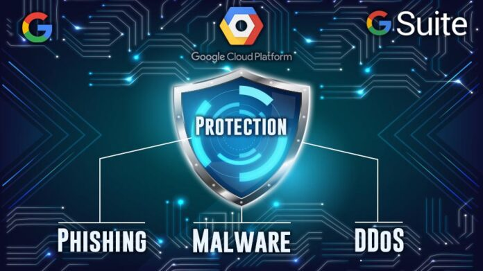 Google.security
