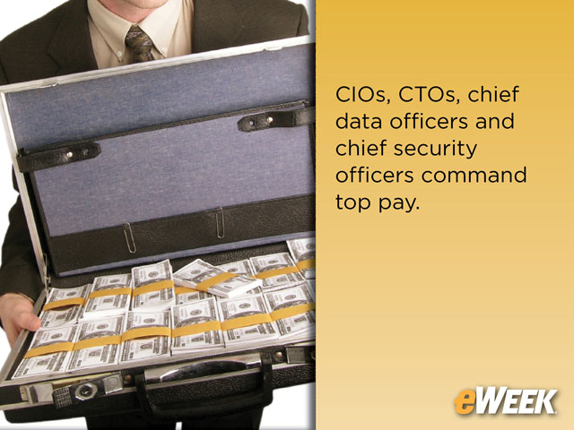 Senior IT Managers Draw the Highest Salaries