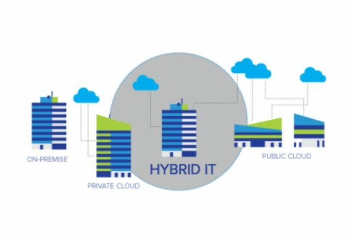 Hybrid.IT