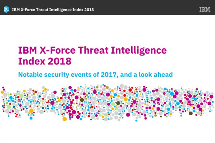 2018 IBM X-Force Threat Intelligence Index