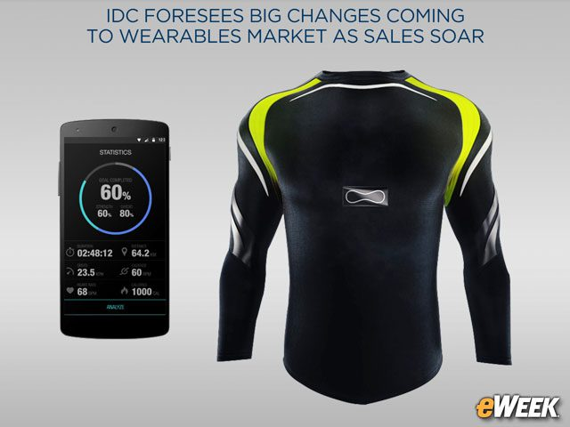 Smart Clothing Shows Strong Potential