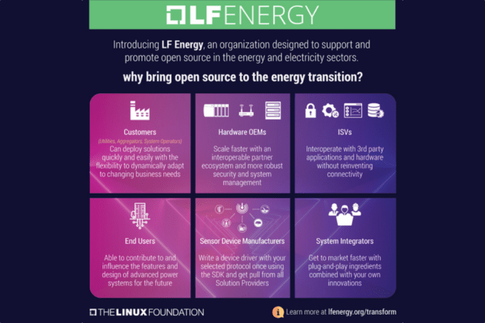 LF Energy