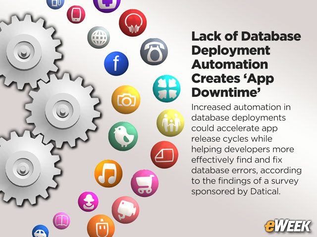 Lack of Database Deployment Automation Creates 'App Downtime'