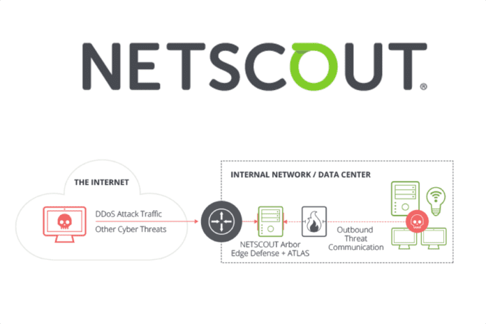 Netscout Arbor Edge Defense