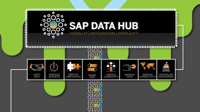 SAP.DataHub