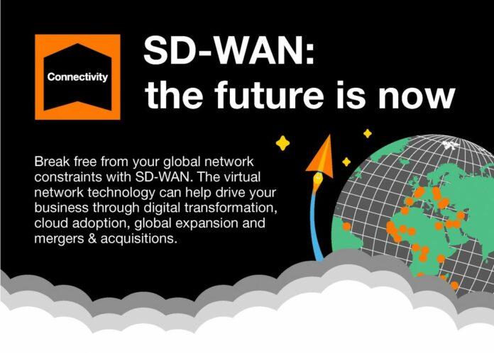 SD-WAN.Orange