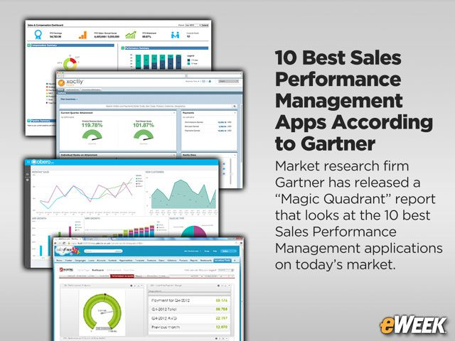 10 Best Sales Performance Management Apps According to Gartner