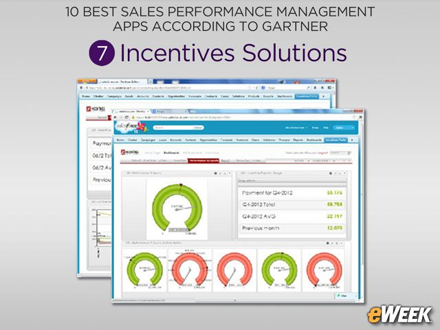 Incentives Solutions