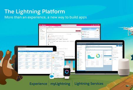 Salesforce.Lightning