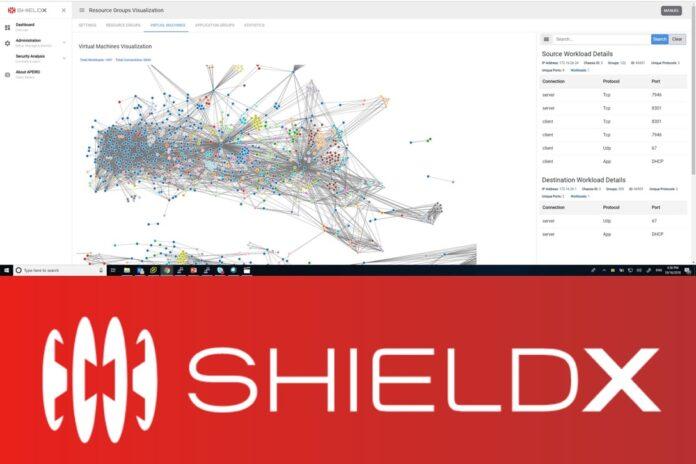 ShieldX