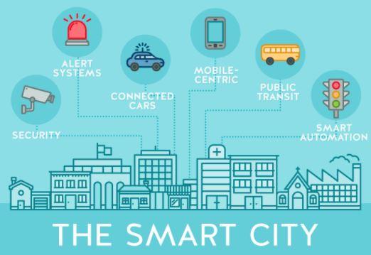 Smart.city