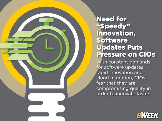 "Need for ""Speedy"" Innovation, Software Updates Puts Pressure on CIOs"