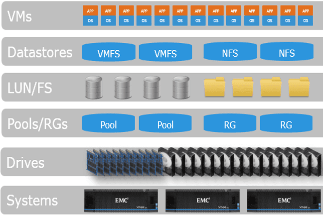 Storage.Analytics