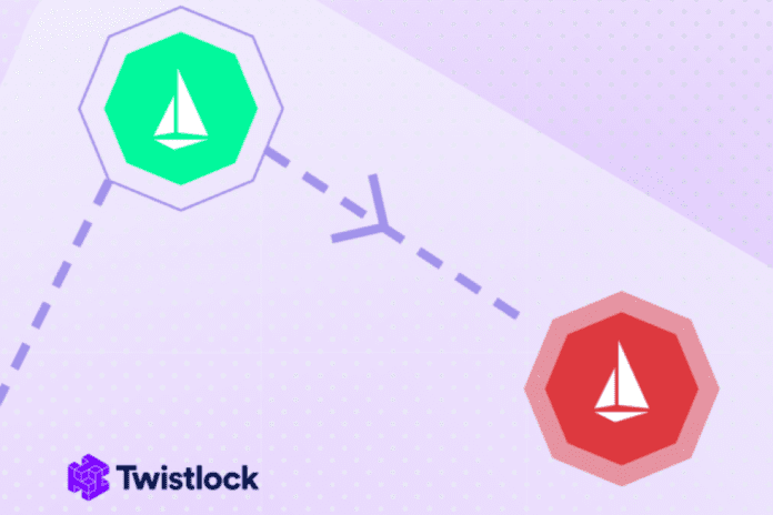 Twistlock Istio