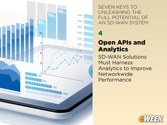 Open APIs and Analytics