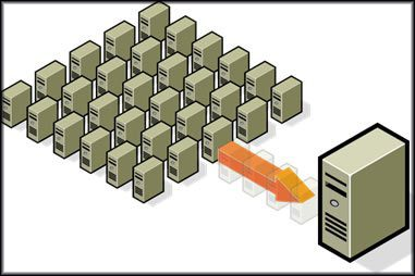 Virtualization.server