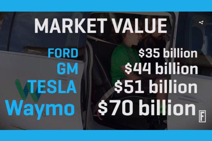 Waymo.Valuation