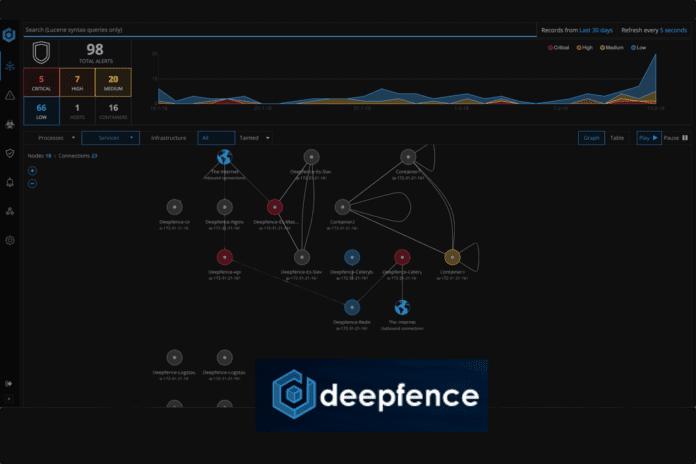 Deepfence IP